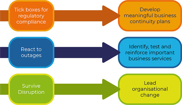 IT-operational-resilience-1