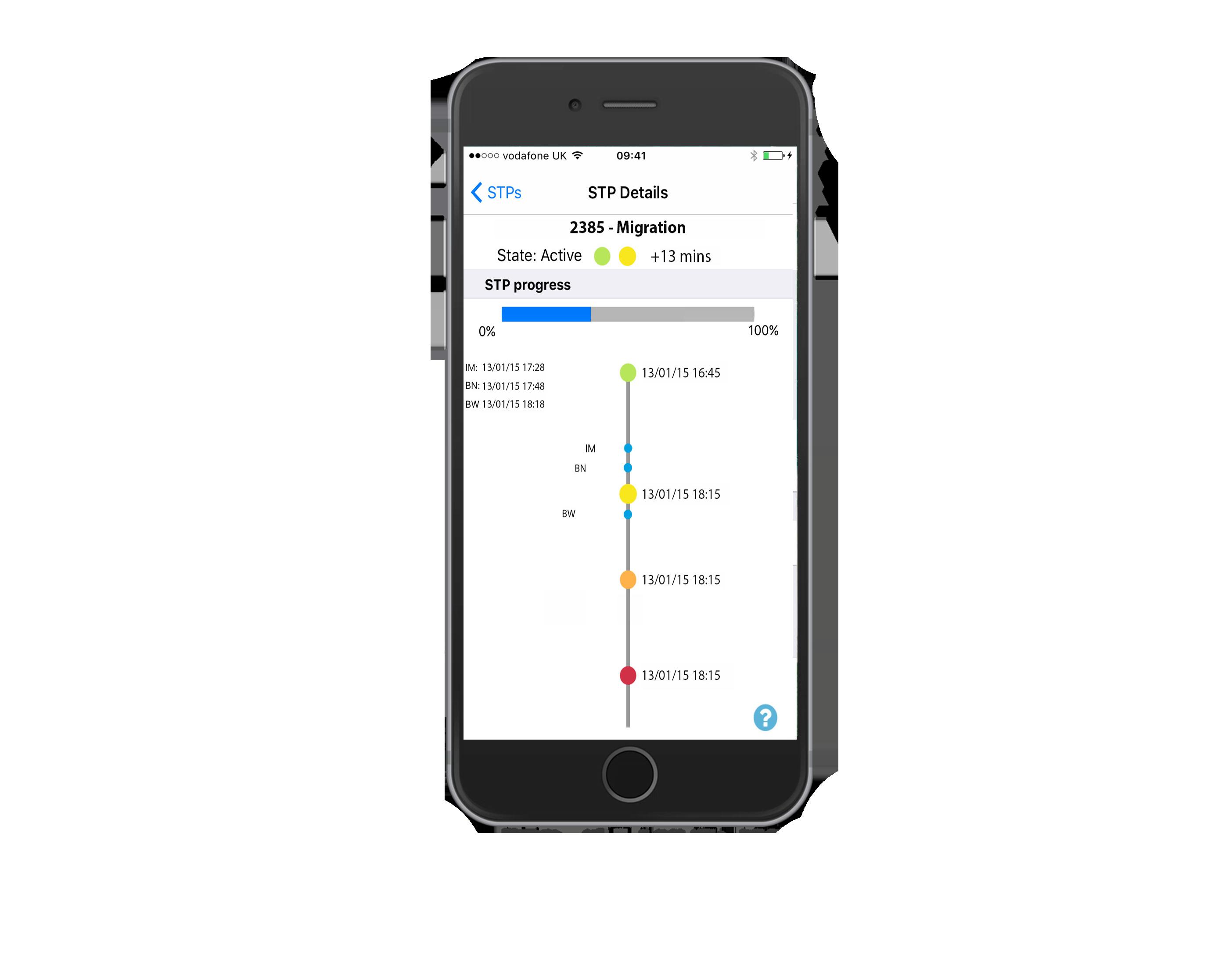 IPhone 7 Plus Percentage Complete